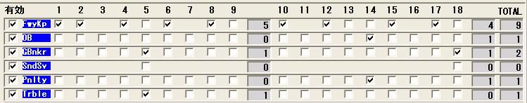 フェアウェイキープ、OBなどの入力画面